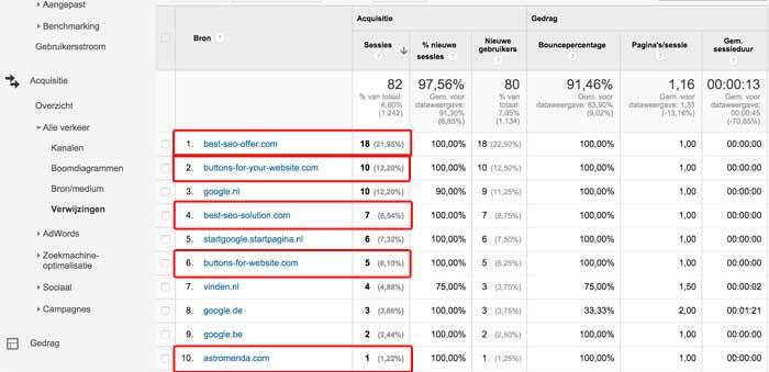 Google-Analytics-Spam-Referral-2