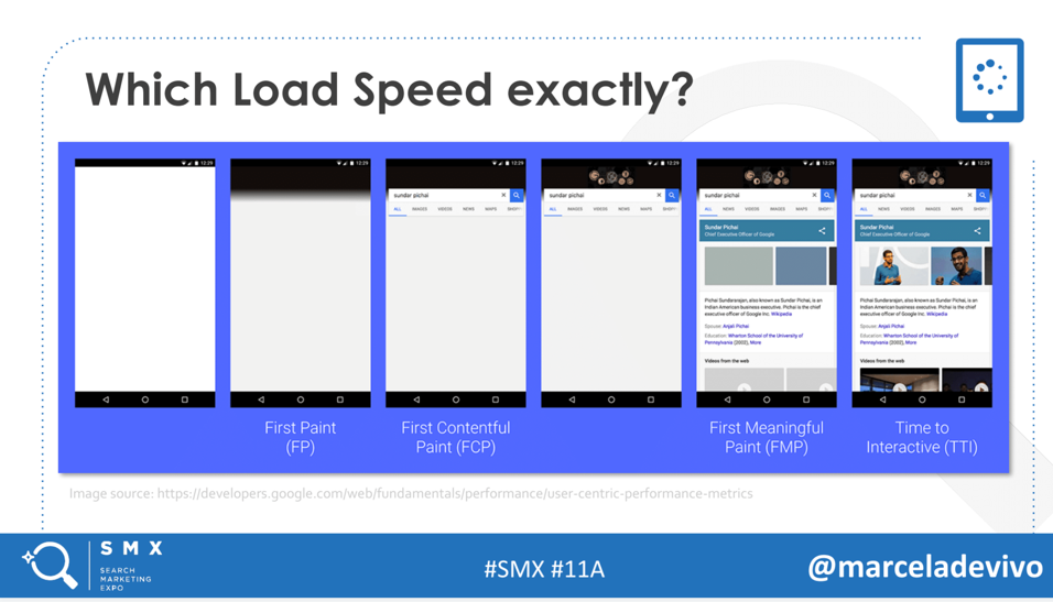 page-load-speed