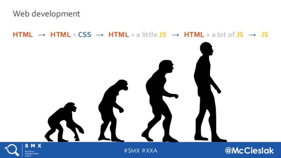 web-development-stages