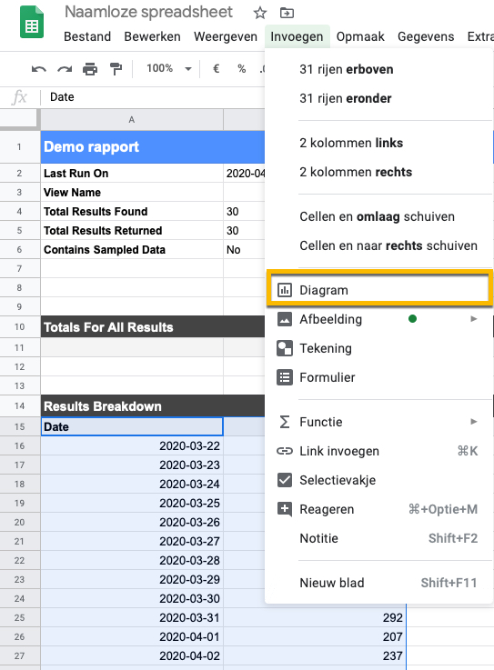 google_analytics_addon_grafiek