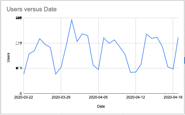 google_analytics_addon_grafiek_output