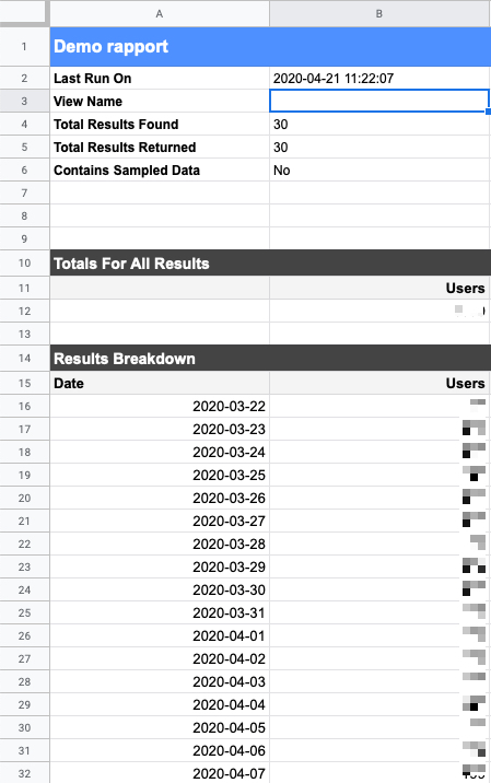 google_analytics_addon_report_ouput