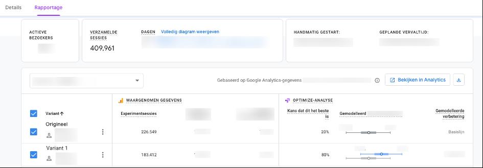 Resultaten Google Optimize