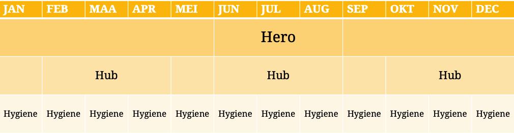Voorbeeld jaarplanning 3H's