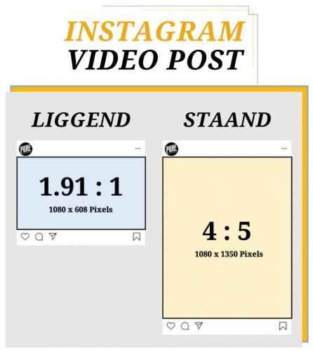 Instagram video post formaten en afmetingen