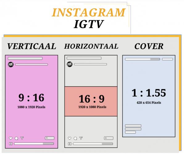 Instagram IGTV formaten en afbeeldingen