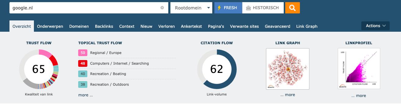 Majestic SEO trust flow en citation flow van google.nl