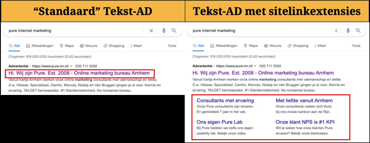 Sitelink-extensies-Google-Ads-voorbeeld